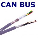Кабели для Bus-систем CAN по UL/CSA